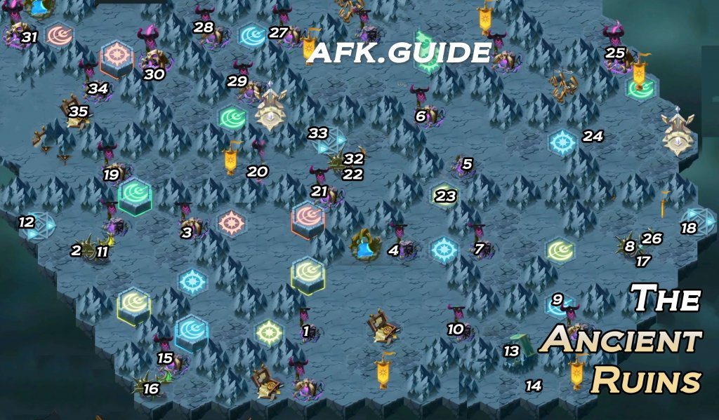 the ancient ruins map afk arena