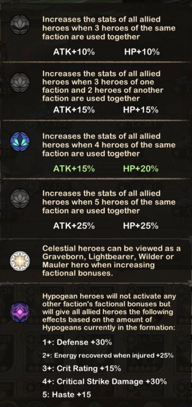 faction bonus