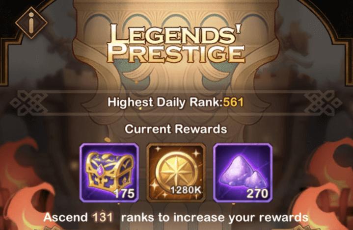 Legends' Prestige